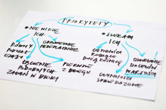 Jak nadać priorytety?