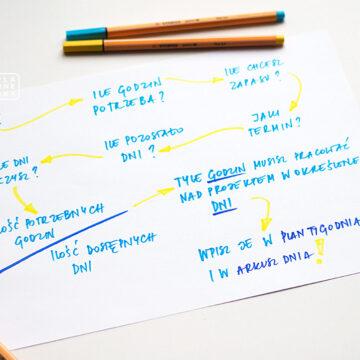 Jak planować duże projekty?