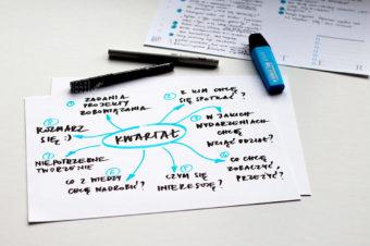 Jak planować kwartał – czyli trzy miesiące